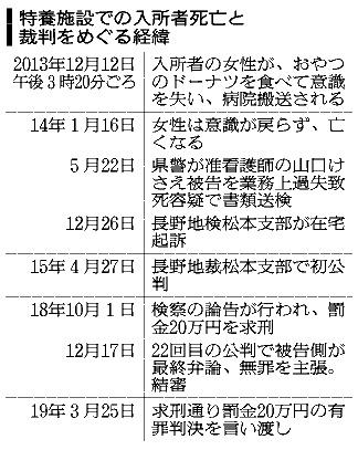 特別養護老人ホームでドーナツを食べた85歳が死亡した事故で准看護師の無罪求め署名15万人分提出・東京高裁